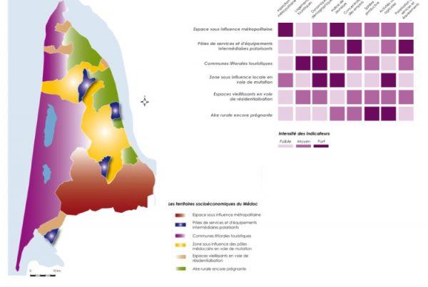 Caractérisation socioéconomique des territoires du Médoc