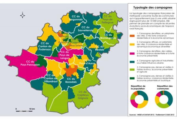 Caractérisation socioéconomique des territoires du Sud Gironde
