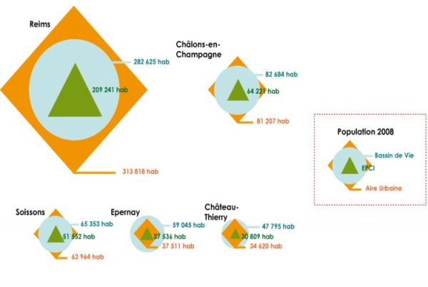 Analyse économique comparative d'Epernay - 2