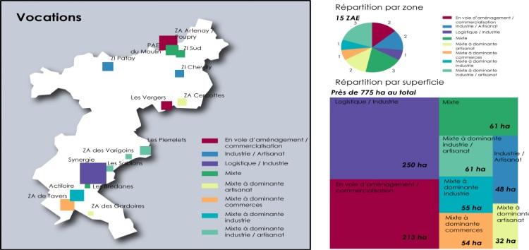 Etudes de développement local à Bordeaux